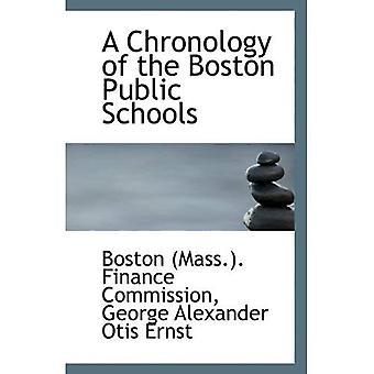 Chronologia Boston Public Schools
