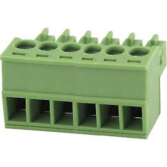 Pin enclosure - cable Total number of pins 2 Degson 15EDGK-3.5-02P-14-00AH Contact spacing: 3.5 mm 1 pc(s)