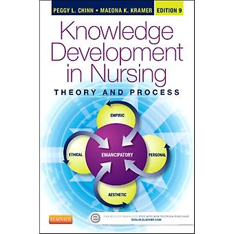knowledge for nursing Free essay: nursing: essential knowledge, skills and attitudes introduction nursing is not just a collection of tasks to provide safe and effective care to.