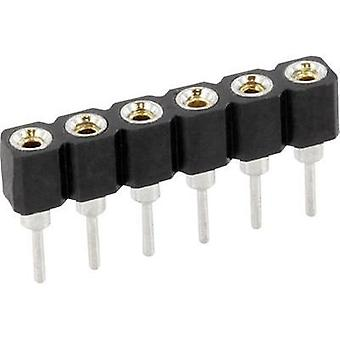 Receptacles (precision) No. of rows: 1 Pins per row: 4 econ connect SCS4AA3 1 pc(s)