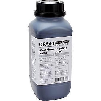 Gigahertz Solutions CFA40-1