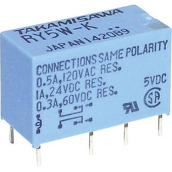 PCB relays 24 Vdc 1 A 2 change-overs Takamisawa RY