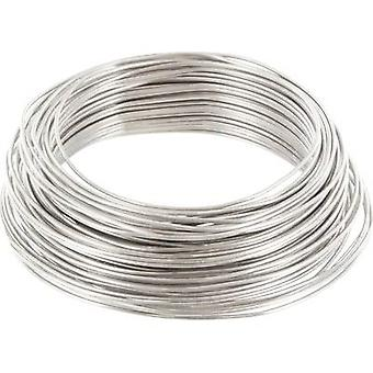 Copper wire Outside diameter (w/o coating)=0.60 mm 10 m BELI-BECO