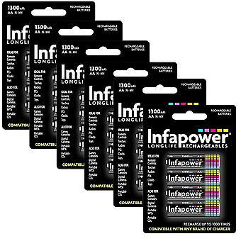 24 x Infapower B003 Rechargeable AA Ni-MH Batteries 1300mAh