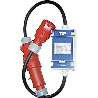 Energy consumption meter TIP 43201 MID calibration
