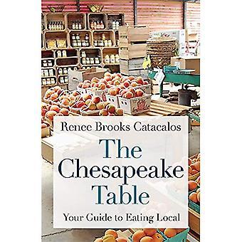 La tabla de Chesapeake: Su guía a comer Local
