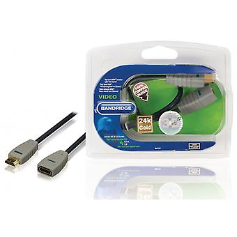 Bandridge High Speed HDMI Cable with Ethernet HDMI Connector - HDMI Female 0.30 m Blue