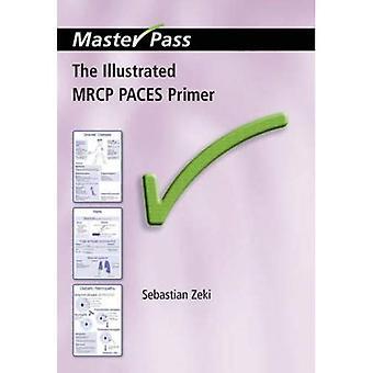 La cartilla de pasos ilustrados MRCP (Masterpass)