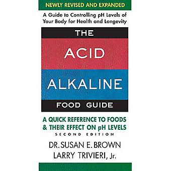 Acid Alkaline Food Guide - A Quick Reference to Foods & Their Effect o