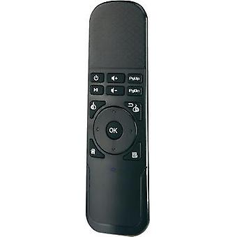 Remote control Renkforce ZW-52007