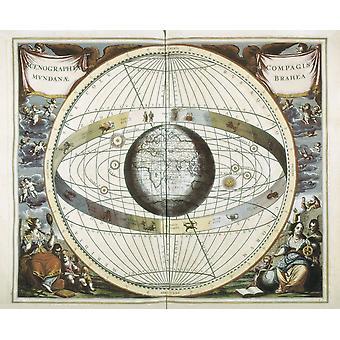 Atlas Coelestis Seu Harmonia MacrocosmicaBy Andreas Cellarius plakatutskrift