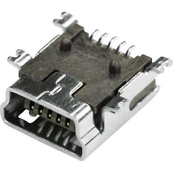 N/A Socket, horizontal mount MUB2B5SMD econ connect Content