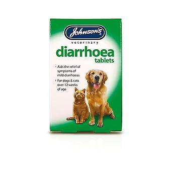 Jvp Dog & Cat Diarrhoea 12 Tablets
