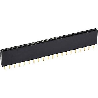 econ connect Receptacles (standard) No. of rows: 1 Pins per row: 5 BLG1X5 1 pc(s)