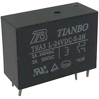 PCB relays 24 Vdc 8 A 2 makers Tianbo Electronics TRA3 L-24VDC-S-2H 1 pc(s)