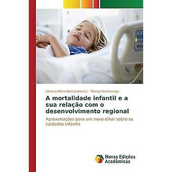 Ein Mortalidade Infantil e ein Sua Relao com o Desenvolvimento regional von Moro Wieczorkievicz Adriana