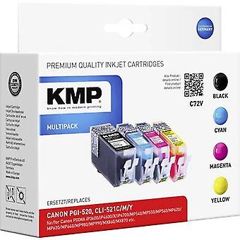 KMP Ink replaced Canon PGI-520, CLI-521 Compatible Set