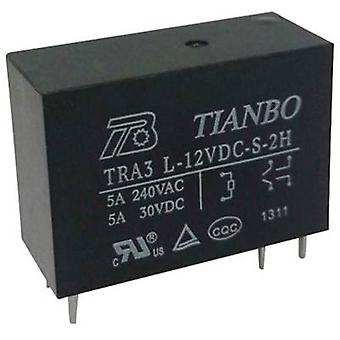PCB relays 12 Vdc 8 A 2 makers Tianbo Electronics