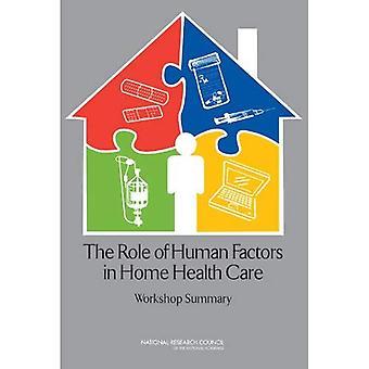 El papel de los factores humanos en atención médica domiciliaria: Resumen del taller