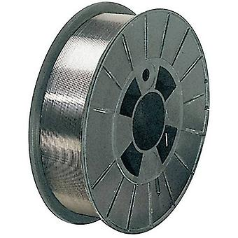 MIG/MAG Coil D200 Steel (SG2) 0,8 mm 5 kg Lorch 590.0008.1