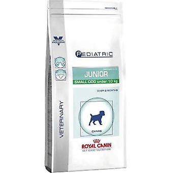 Royal Canin Junior Small Dog (Dogs , Dog Food , Dry Food)