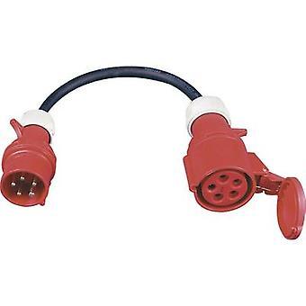 SIROX SIROX 353.801 CEE adapter 16 A, 32 A 5-pin 400 V