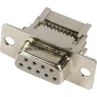 D-SUB receptacles 180 ° Number of pins: 25 Cut & Clip Harting 09 66 318 6500 1 pc(s)
