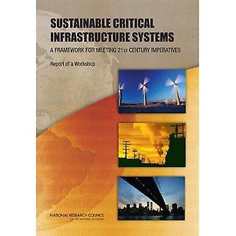 Sistemas de infraestructura crítica sostenible: Un marco para satisfacer imperativos del siglo XXI