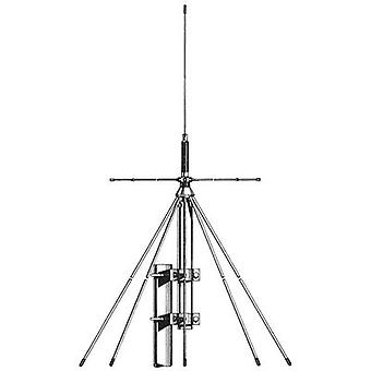 Airband scanner station aerial Albrecht 61700 Allband