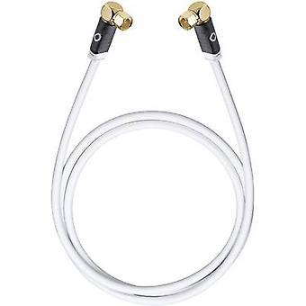 Antennas, SAT Cable [1x F plug - 1x F plug] 10 m 120 dB gold plated connectors White Oehlbach Transmission Edge S