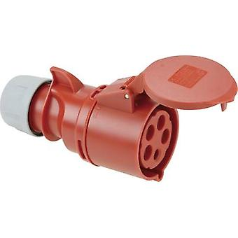 CEE connector 32 A 5-pin 400 V PCE