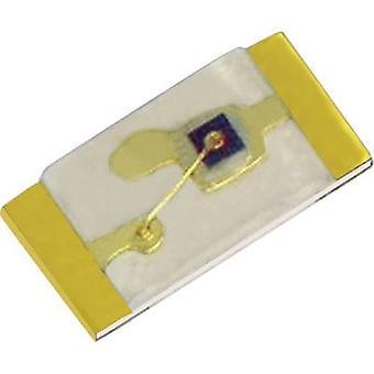 Kingbright KPG-1608ZGC SMD LED 1608 Green 420 mcd 120 ° 25 mA 3.3 V Tape cut, re-reeling option