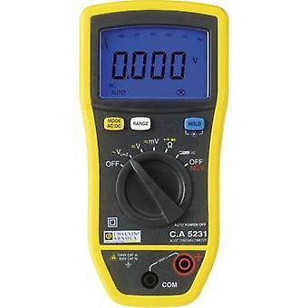 شوفان الخجولة ءءء 5231 Calibrated متعدد يده إلى: معايير الشركات المصنعة (لا الشهادة)