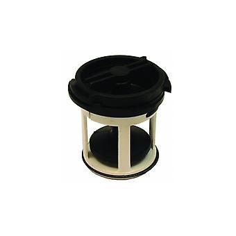 Whirlpool Waschmaschine Pumpenfilter