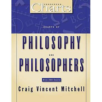 Charts of Philosophy and Philosophers by Mitchell & Craig Vincent