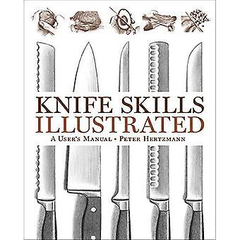 Nóż umiejętności ilustrowany Podręcznik użytkownika: Podręcznik użytkownika