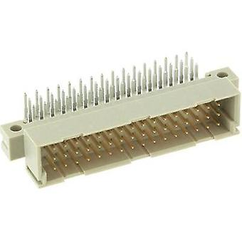 Edge connector (pins) 254324 Total number of pins 48 No. of rows 3