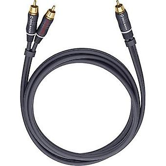 RCA Audio/phono Y cable [2x RCA plug (phono) - 1x RCA plug (phono)] 5 m Anthracite gold plated connectors Oehlbach