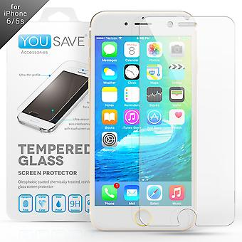 iPhone 6 And 6s Crystal Clear Tempered Glass Screen Protector