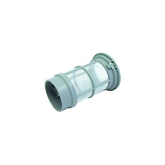 Electrolux vaatwasser circulaire centraal Filter