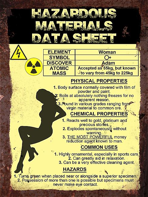 Vintage Metal Wall Sign - Hazardous materials data sheet