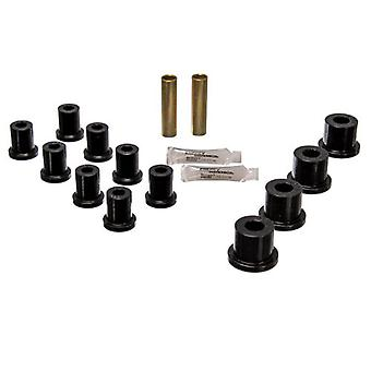 Energy Suspension 2.2116G Spring Bushing Set for Jeep