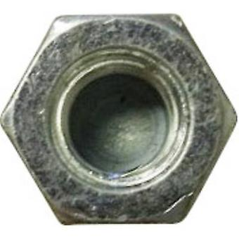 Hex cap nuts M3 DIN 917