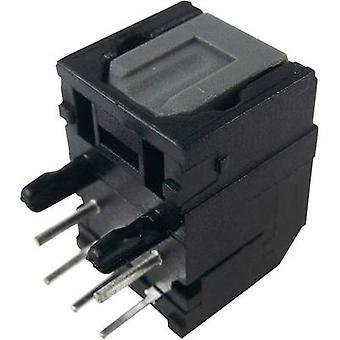 Émetteur de FO connecteur Toslink de Cliff FCR684208T