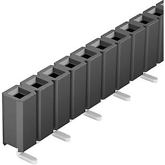 Receptacles (standard) No. of rows: 1 Pins per row: 20 Fischer Elektronik BL LP 5 SMD/ 20/Z 1 pc(s)
