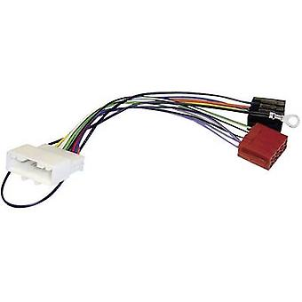 AIV ISO bilradioen kabel (aktiv) kompatibel med (bilmerke): Nissan, Opel, Renault