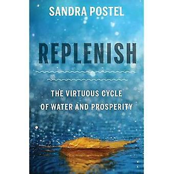 Reconstituer - le cercle vertueux de l'eau et de la prospérité par la Poste de Sandra