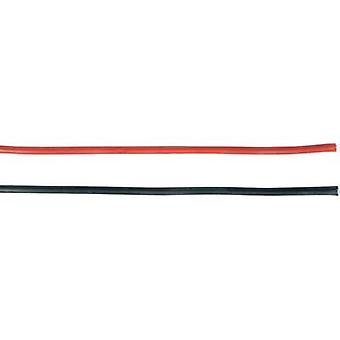Strand SIFF 1 x 4 mm² Red Reely 1290223 5 m