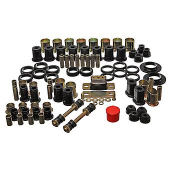 Energy Suspension 3.18112G Master Kit for Century