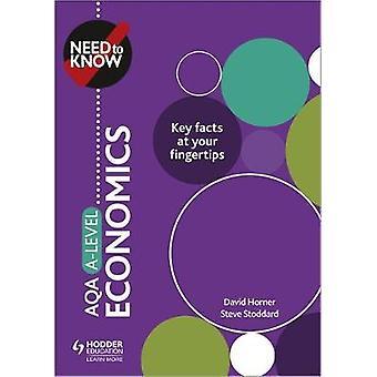 Musisz wiedzieć - AQA A-level ekonomii przez trzeba wiedzieć - AQA A-level Econ